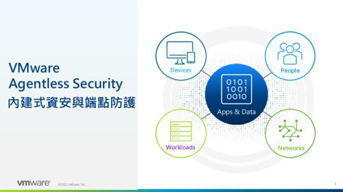 打造零信任網路,完善防護您的重要系統